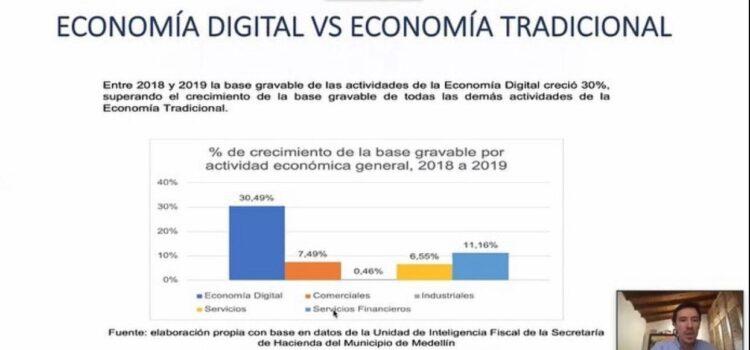 Asocapitales desarrolló encuentro virtual con Secretarios de Hacienda sobre Economía Digital