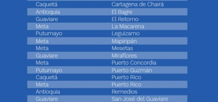 San José del Guaviare priorizado para el Catastro Multipropósito