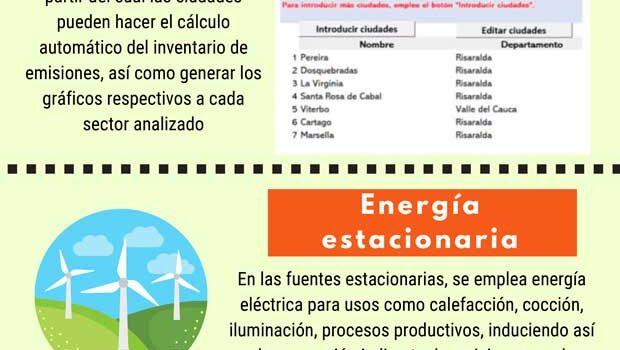 Guía para la actualización y elaboración de inventarios de emisiones de GEI en ciudades colombianas