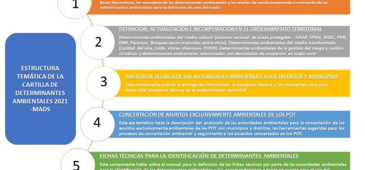 Publicación de la guía de orientaciones para la definición y actualización de las determinantes ambientales
