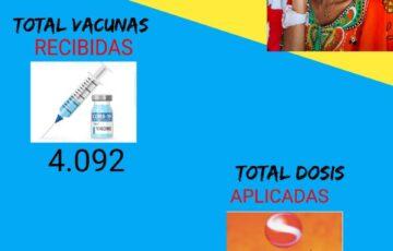 Providencia ha vacunado más de 2 mil personas