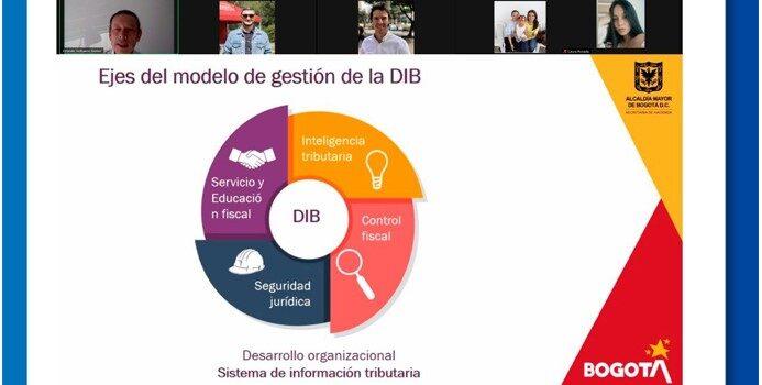 Experiencias de Gestión Tributaria en Bogotá D.C.