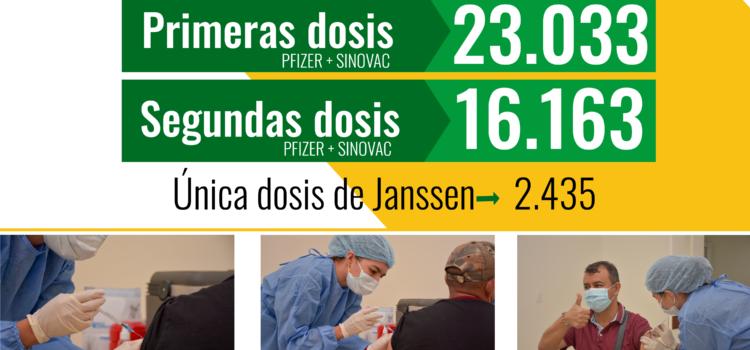 Más de 40 mil dosis han sido aplicadas en vacunación contra COVID19 en el municipio de Arauca
