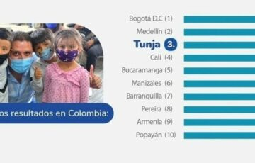 Tunja, Medellín y Bogotá son las ciudades más competitivas de Colombia en 2021